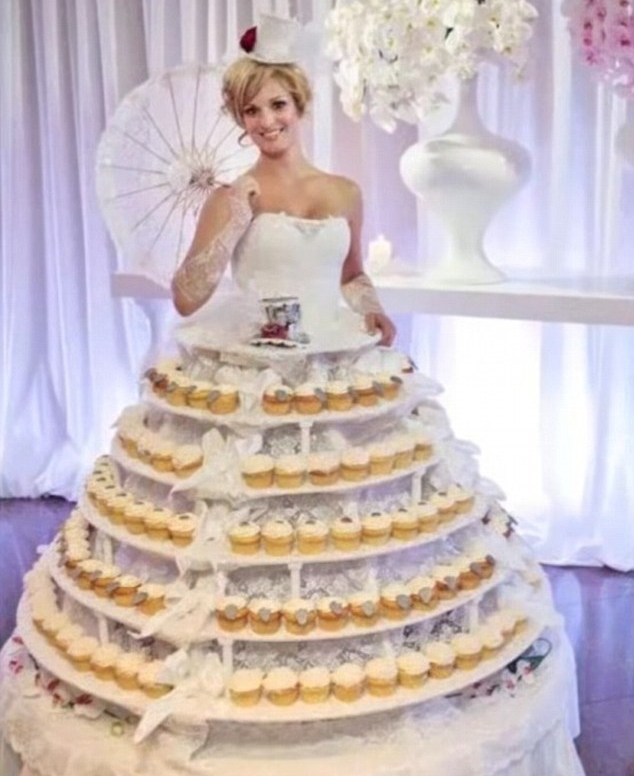 Cupcake ruha 0f4231c144