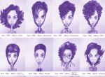 Így változott Prince frizurája az elmúlt 35 évben - Fotók