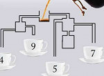 Ezen agyal most a világ: Melyik csésze telik meg először?