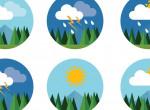 Hétvégi időjárás-előrejelzés: mutatjuk, mire számíthatsz