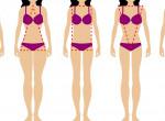 Neked milyen az alkatod? – Tippek nyári ruha vásárláshoz